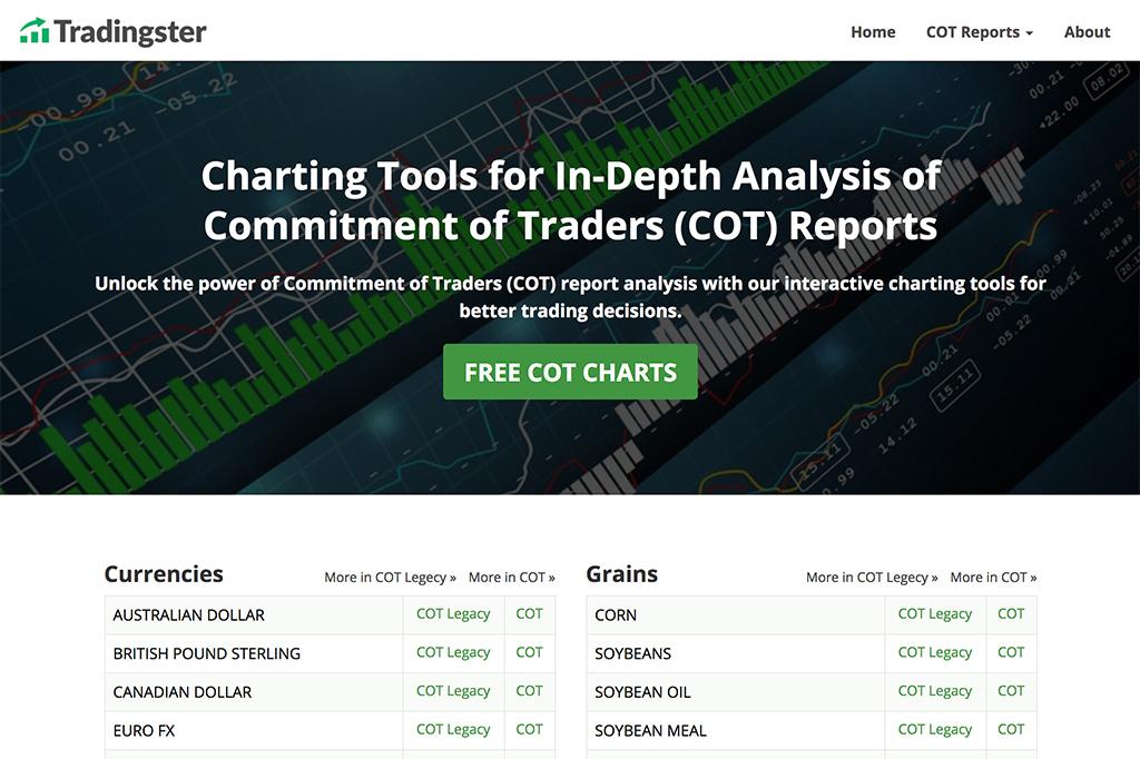 Tradingster.com
